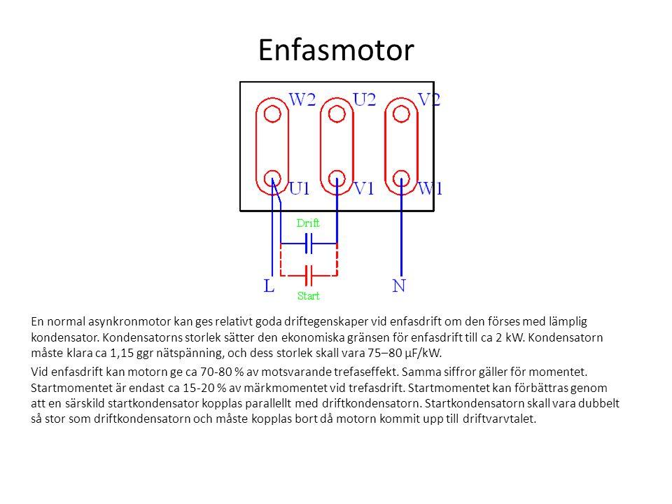Enfasmotor