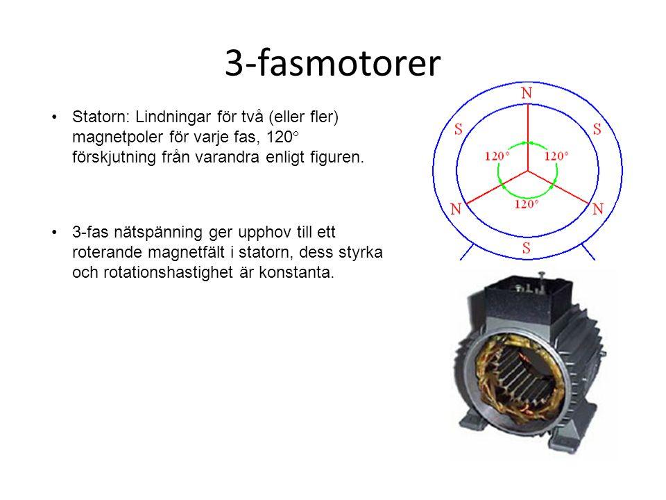 3-fasmotorer Statorn: Lindningar för två (eller fler) magnetpoler för varje fas, 120 förskjutning från varandra enligt figuren.