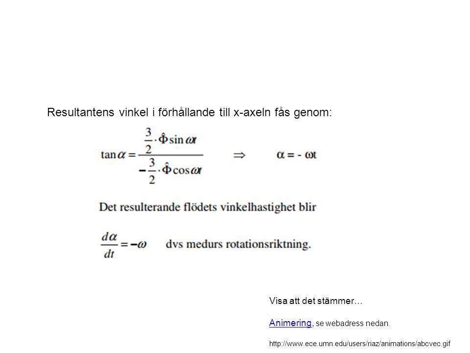 Resultantens vinkel i förhållande till x-axeln fås genom:
