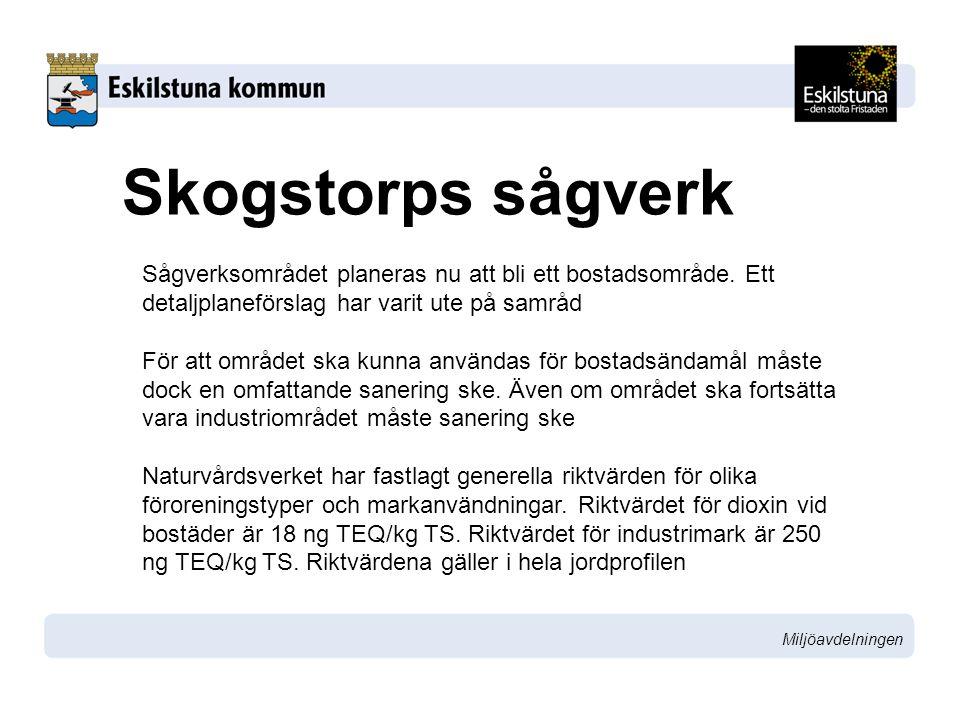 Skogstorps sågverk Sågverksområdet planeras nu att bli ett bostadsområde. Ett detaljplaneförslag har varit ute på samråd.