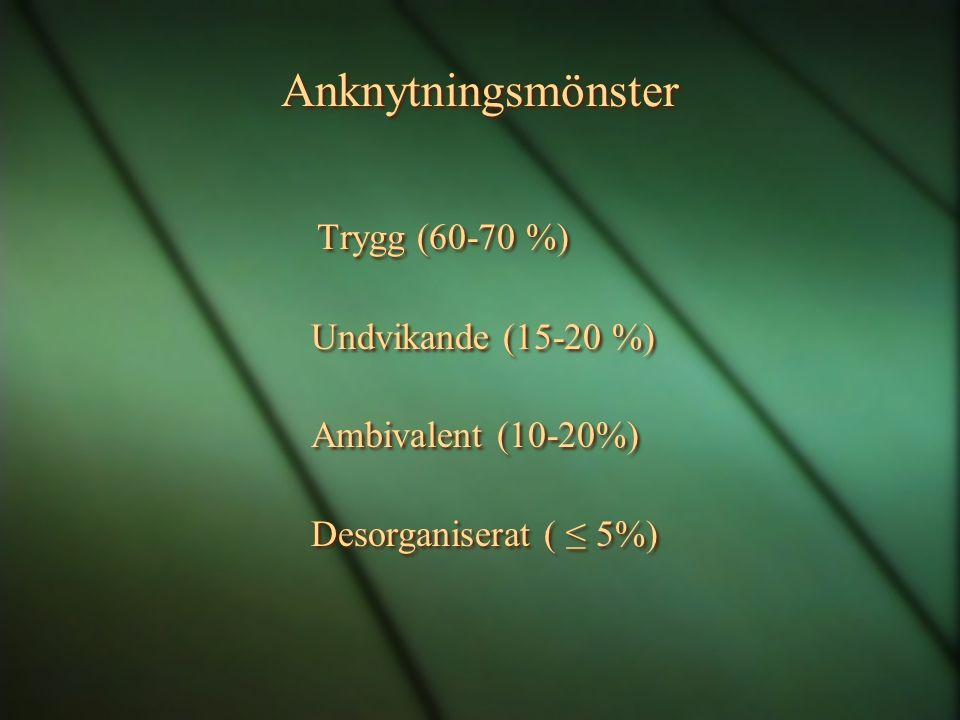 Anknytningsmönster Trygg (60-70 %) Undvikande (15-20 %)