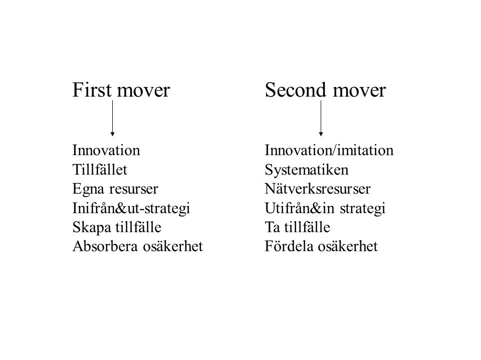 First mover Second mover