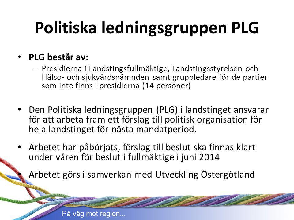 Politiska ledningsgruppen PLG