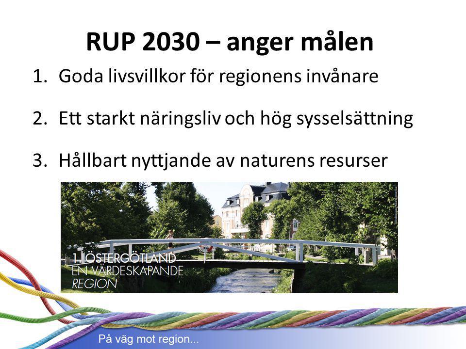 RUP 2030 – anger målen Goda livsvillkor för regionens invånare