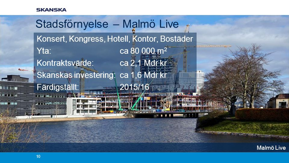 Stadsförnyelse – Malmö Live