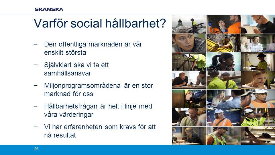 Varför social hållbarhet