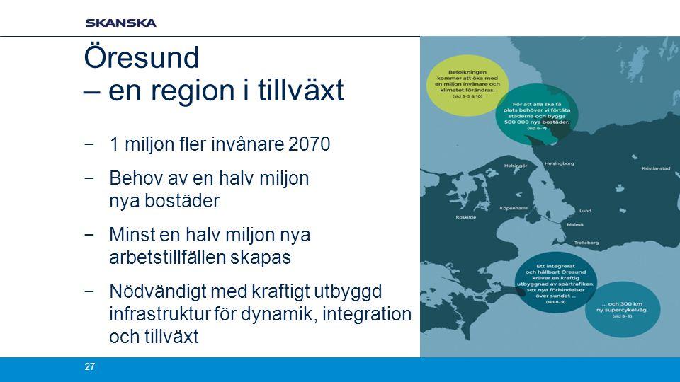 Öresund – en region i tillväxt