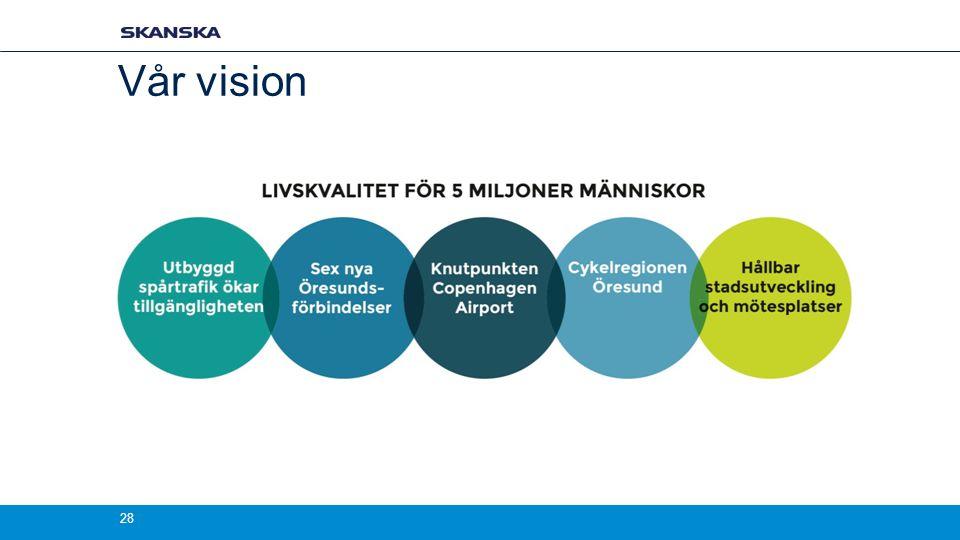 Vår vision Öresund 2070 är synonymt med livskvalitet, utveckling och resurseffektivitet. En av de mest attraktiva regionerna i världen 2070.