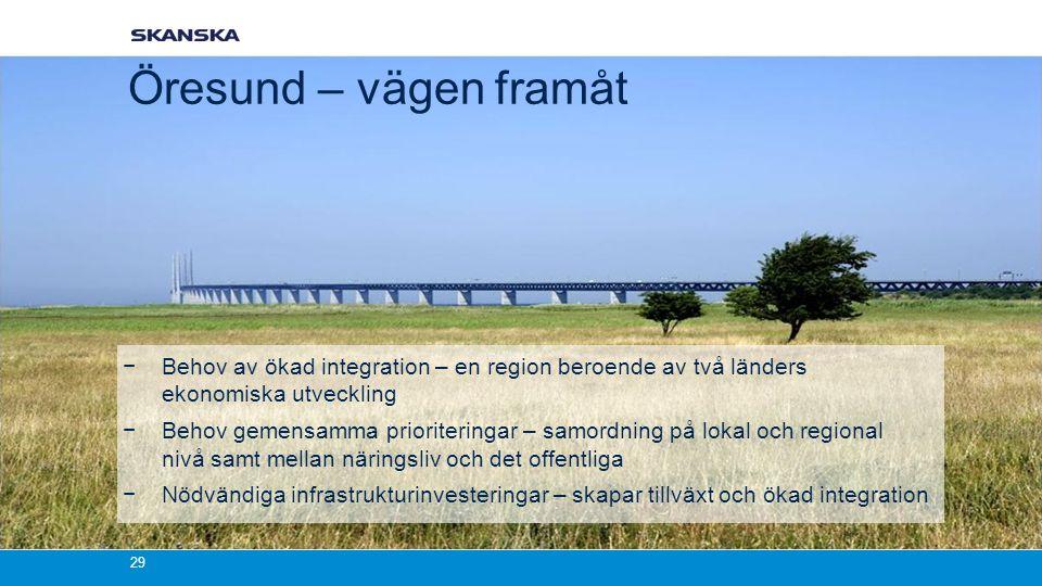 Öresund – vägen framåt Behov av ökad integration – en region beroende av två länders ekonomiska utveckling.