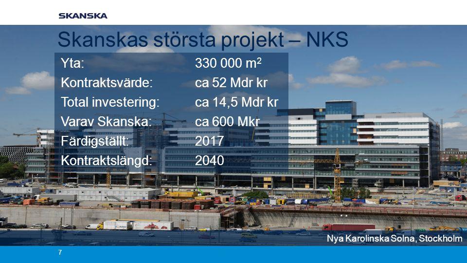 Skanskas största projekt – NKS