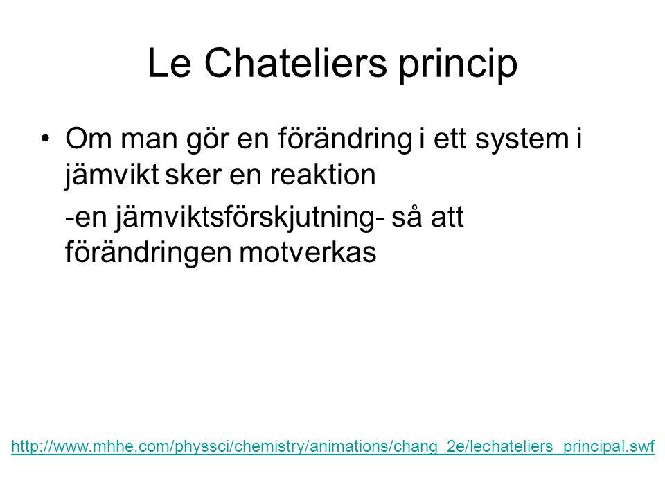 Le Chateliers princip Om man gör en förändring i ett system i jämvikt sker en reaktion. -en jämviktsförskjutning- så att förändringen motverkas.