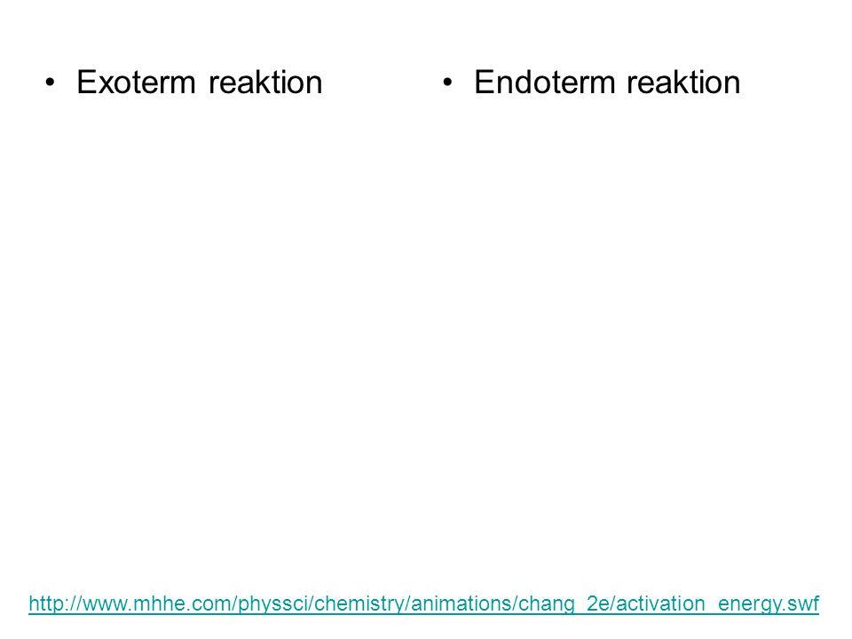 Exoterm reaktion Endoterm reaktion