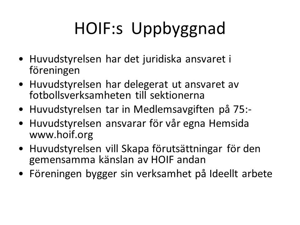 HOIF:s Uppbyggnad Huvudstyrelsen har det juridiska ansvaret i föreningen.