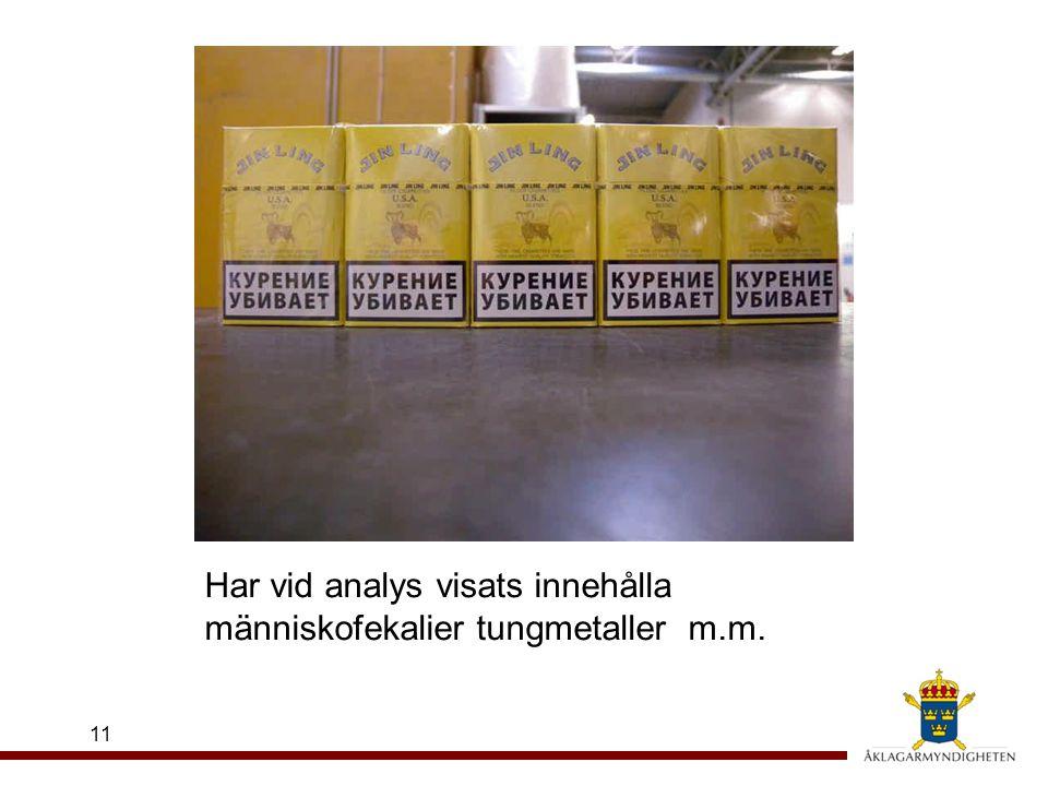 Har vid analys visats innehålla människofekalier tungmetaller m.m.