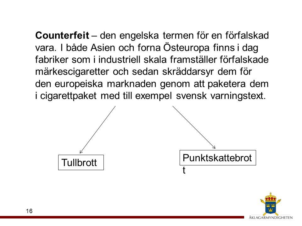 Counterfeit – den engelska termen för en förfalskad vara