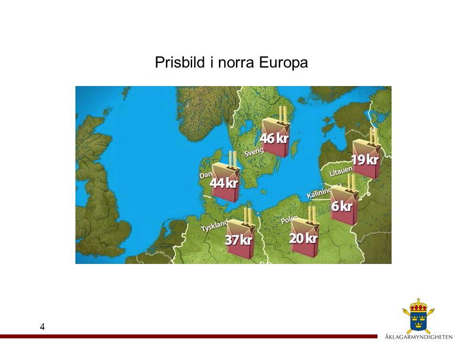 Prisbild i norra Europa
