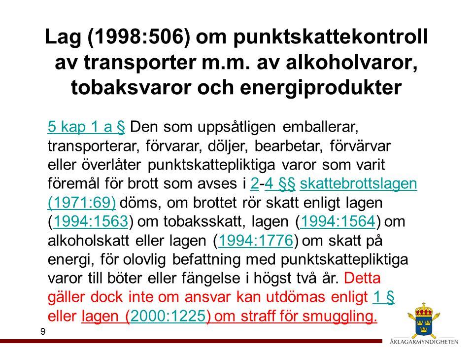 Lag (1998:506) om punktskattekontroll av transporter m. m