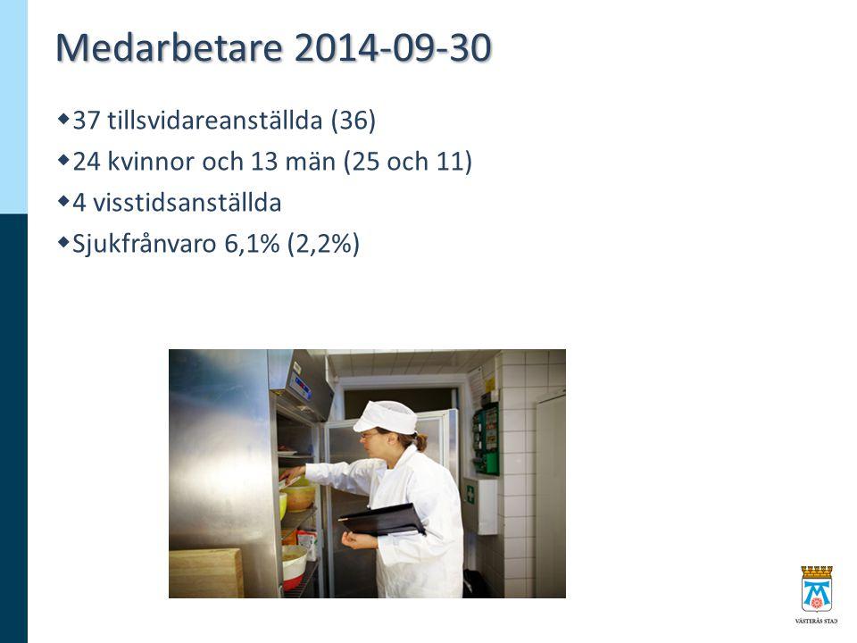 Medarbetare 2014-09-30 37 tillsvidareanställda (36)