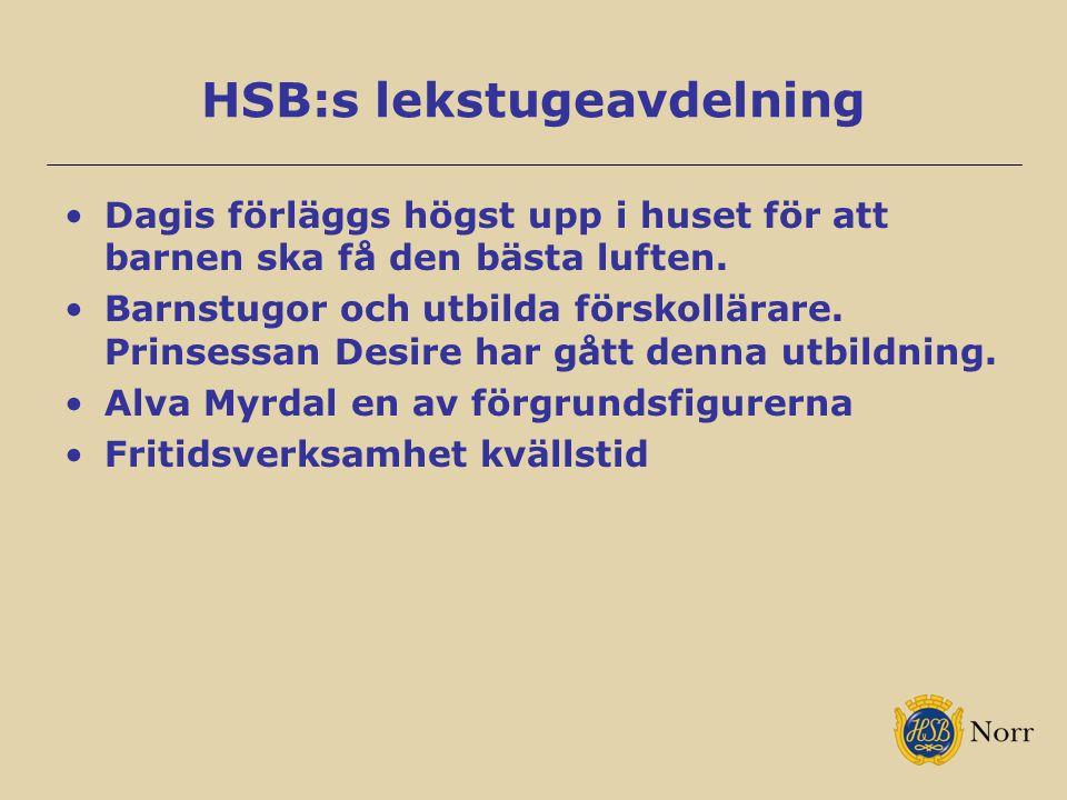 HSB:s lekstugeavdelning