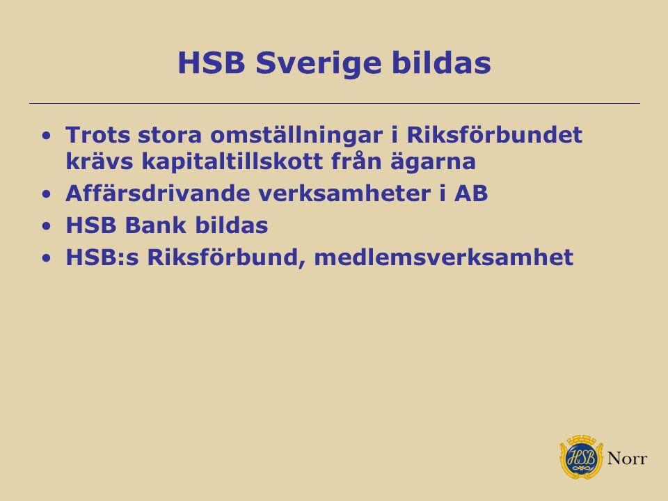 HSB Sverige bildas Trots stora omställningar i Riksförbundet krävs kapitaltillskott från ägarna. Affärsdrivande verksamheter i AB.