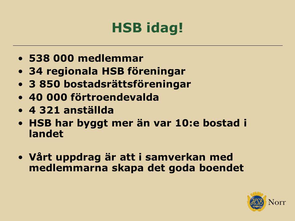 HSB idag! 538 000 medlemmar 34 regionala HSB föreningar