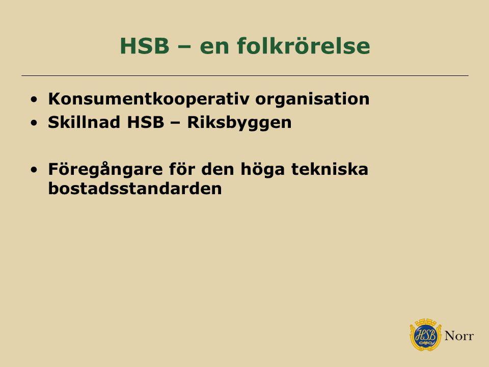 HSB – en folkrörelse Konsumentkooperativ organisation