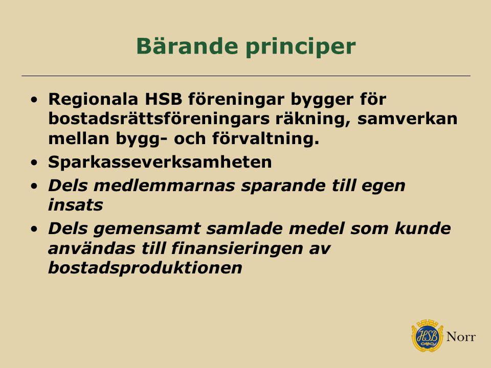 Bärande principer Regionala HSB föreningar bygger för bostadsrättsföreningars räkning, samverkan mellan bygg- och förvaltning.