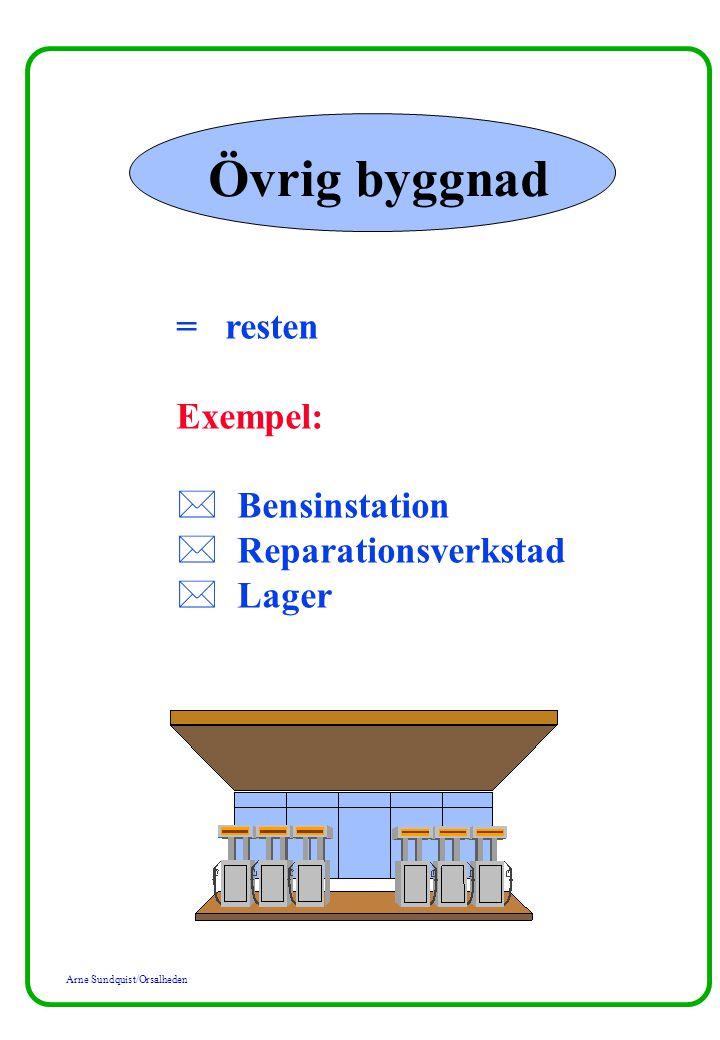 Övrig byggnad = resten Exempel: Bensinstation Reparationsverkstad