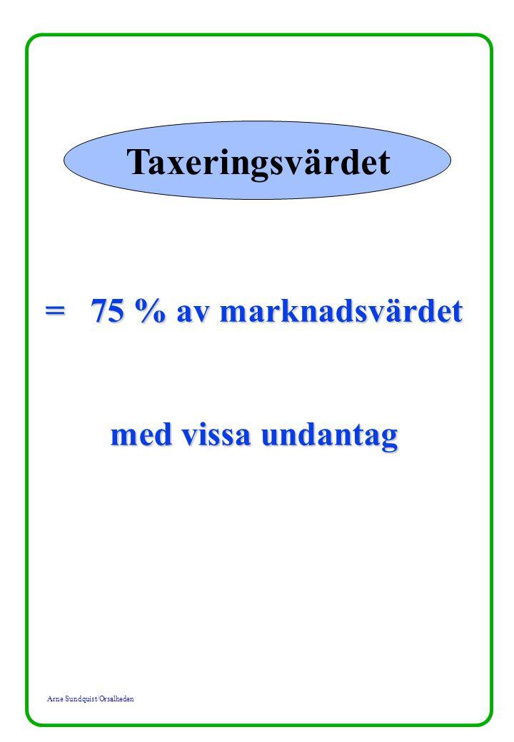 Taxeringsvärdet = 75 % av marknadsvärdet med vissa undantag