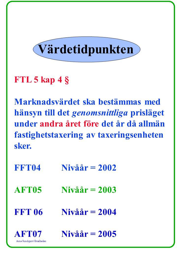 Värdetidpunkten FTL 5 kap 4 § Marknadsvärdet ska bestämmas med