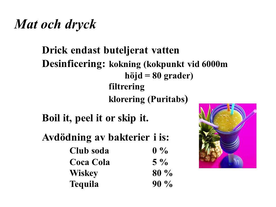 Mat och dryck
