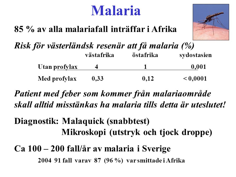 Malaria 85 % av alla malariafall inträffar i Afrika