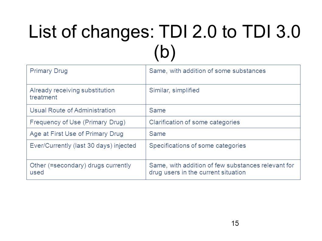 List of changes: TDI 2.0 to TDI 3.0 (b)