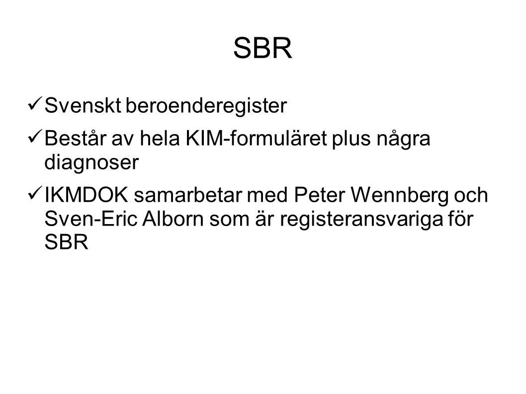 SBR Svenskt beroenderegister