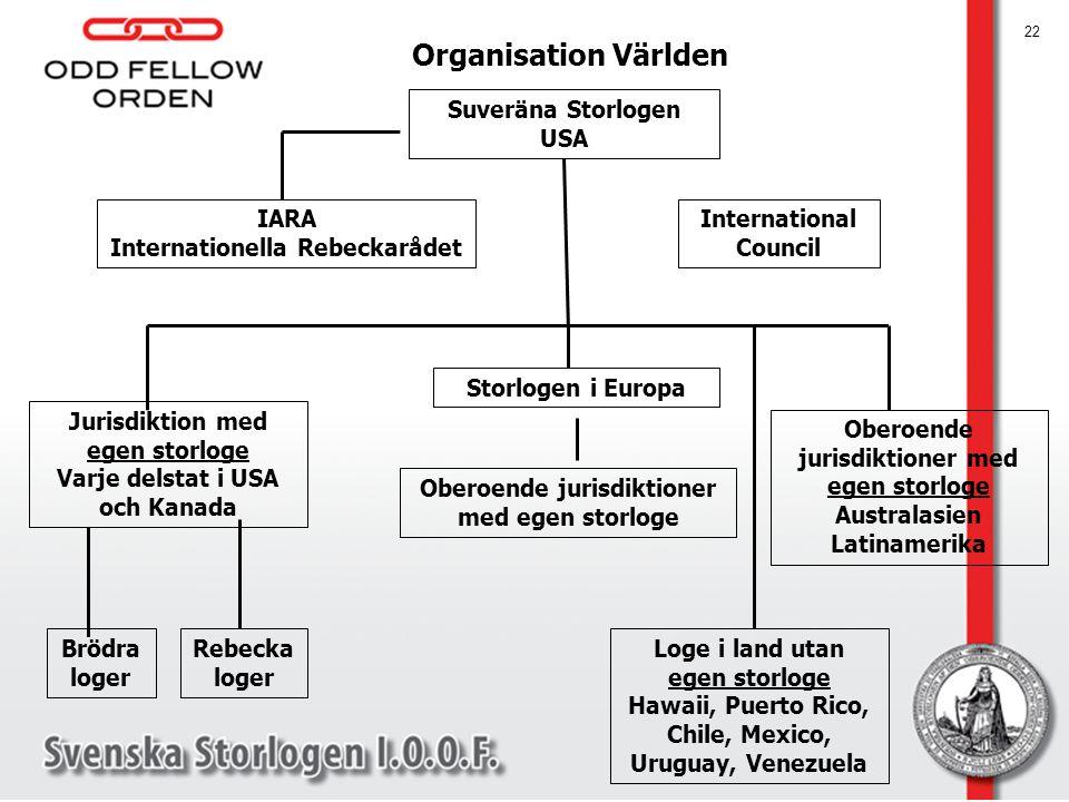 Organisation Världen Suveräna Storlogen USA IARA