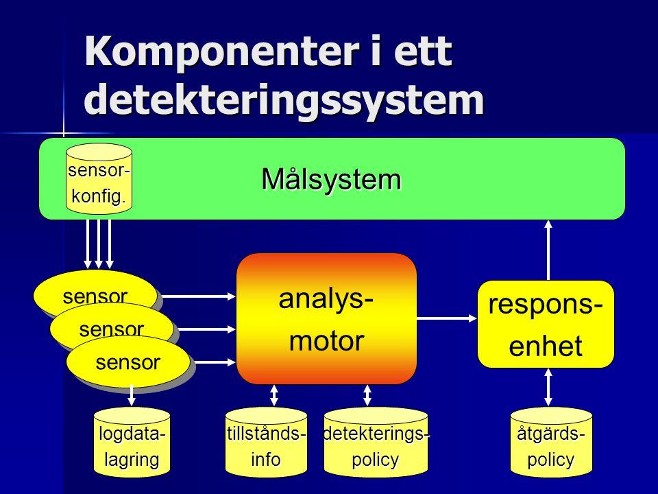 Komponenter i ett detekteringssystem