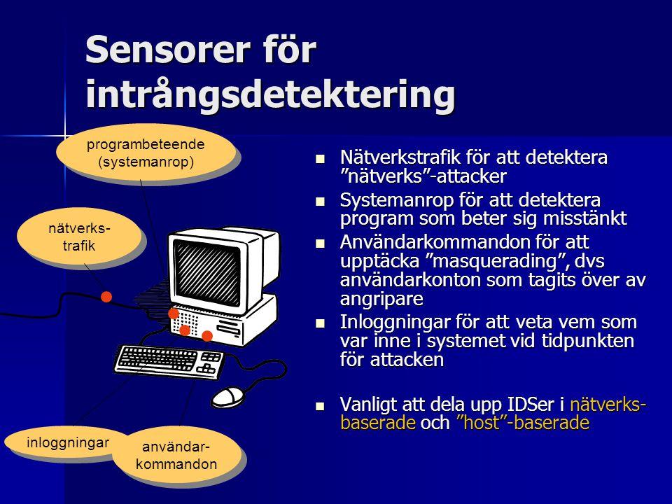 Sensorer för intrångsdetektering