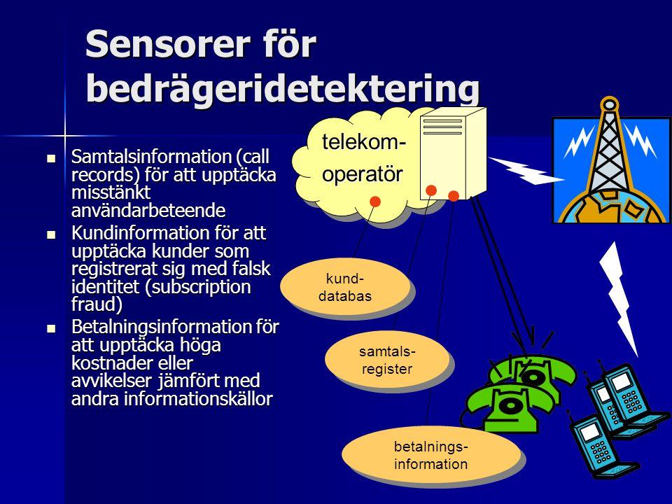 Sensorer för bedrägeridetektering