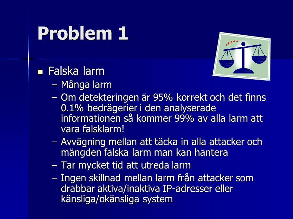 Problem 1 Falska larm Många larm