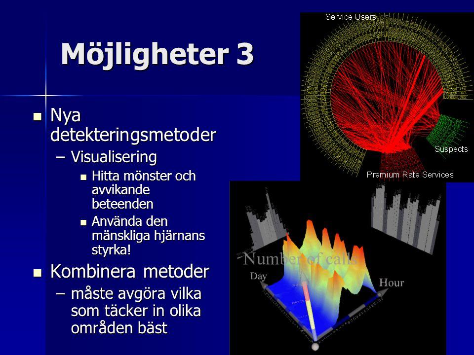 Möjligheter 3 Nya detekteringsmetoder Kombinera metoder Visualisering