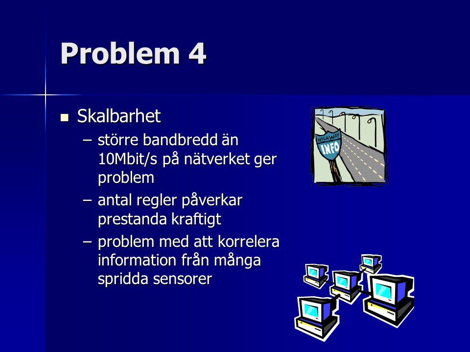 Problem 4 Skalbarhet. större bandbredd än 10Mbit/s på nätverket ger problem. antal regler påverkar prestanda kraftigt.