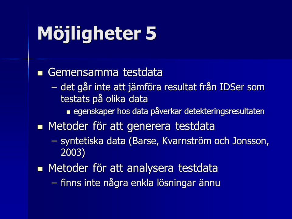 Möjligheter 5 Gemensamma testdata Metoder för att generera testdata