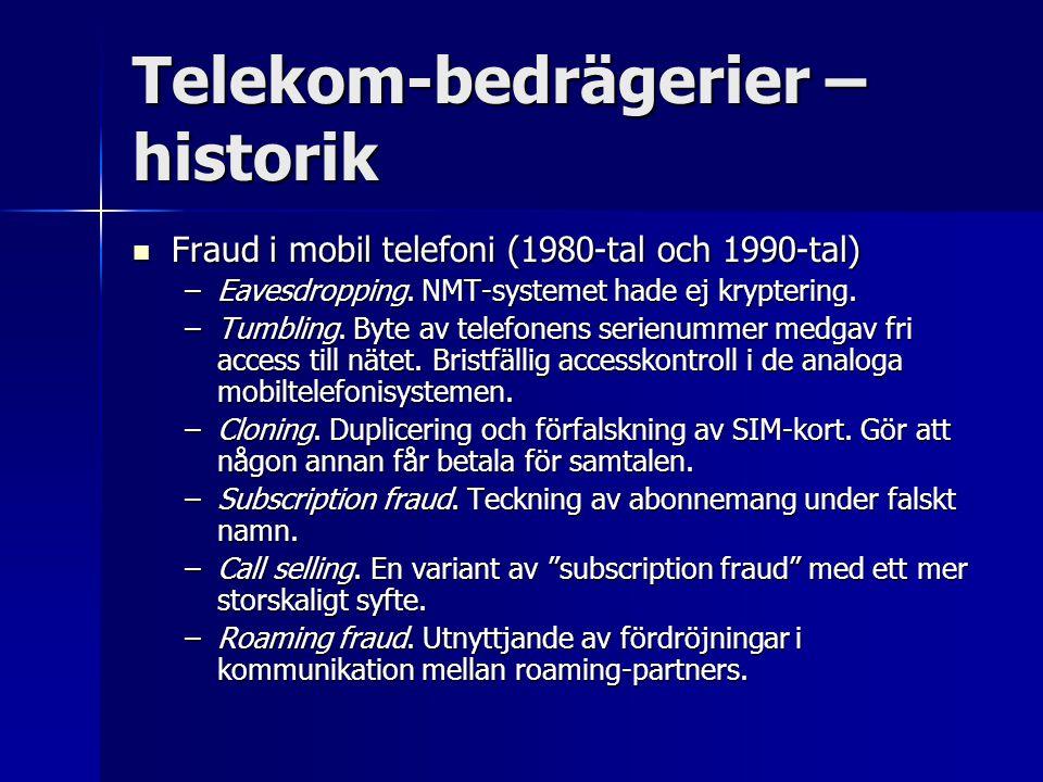Telekom-bedrägerier – historik