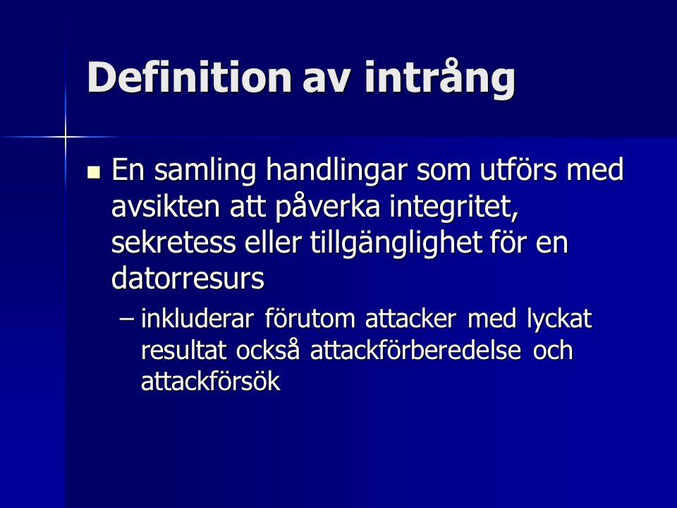 Definition av intrång En samling handlingar som utförs med avsikten att påverka integritet, sekretess eller tillgänglighet för en datorresurs.