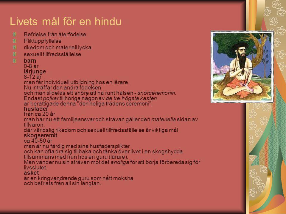 Livets mål för en hindu Befrielse från återfödelse Pliktuppfyllelse