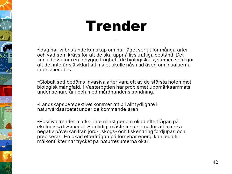Trender .
