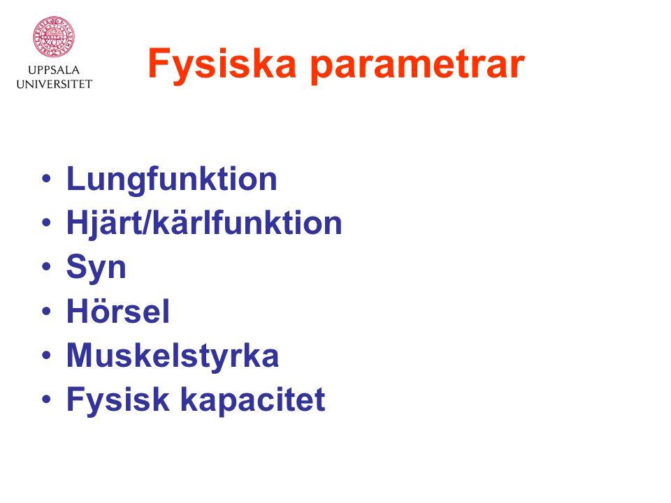 Fysiska parametrar Lungfunktion Hjärt/kärlfunktion Syn Hörsel