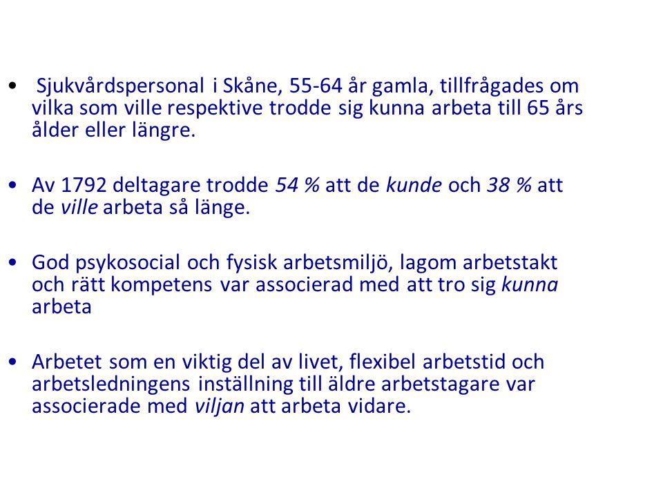 Sjukvårdspersonal i Skåne, 55-64 år gamla, tillfrågades om vilka som ville respektive trodde sig kunna arbeta till 65 års ålder eller längre.