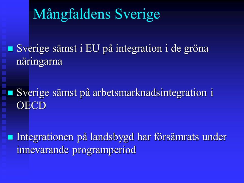 Mångfaldens Sverige Sverige sämst i EU på integration i de gröna näringarna. Sverige sämst på arbetsmarknadsintegration i OECD.