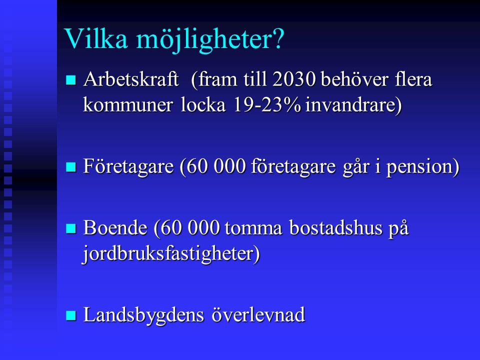 Vilka möjligheter Arbetskraft (fram till 2030 behöver flera kommuner locka 19-23% invandrare) Företagare (60 000 företagare går i pension)